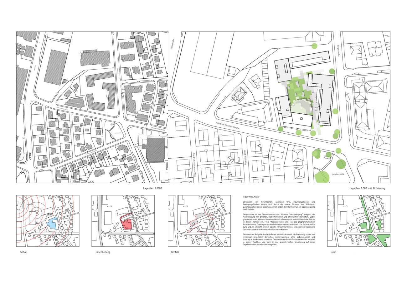 Quartierentwicklung_Ravensburg_Visualisierung_